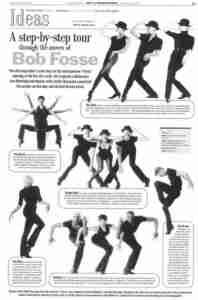 FOSSE 1999 Broadway ad dance steps