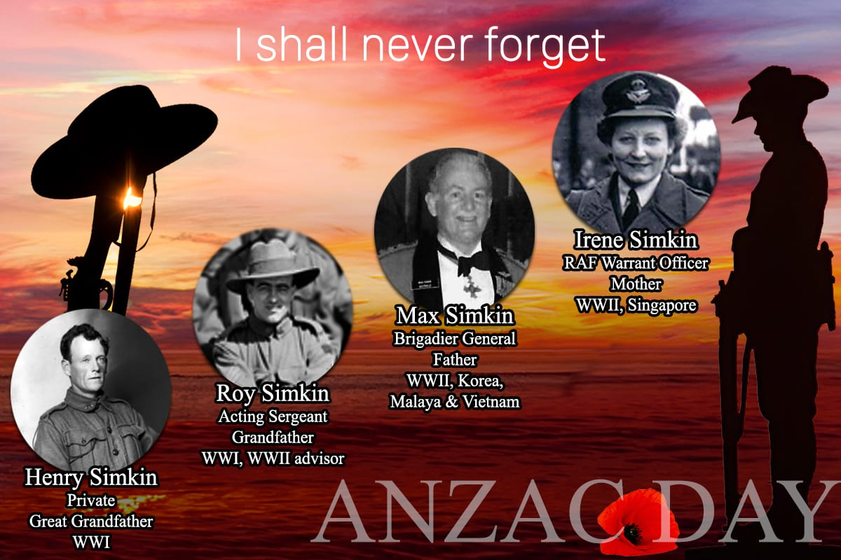 Anzac Day -- Toby Simkin shall never forget.