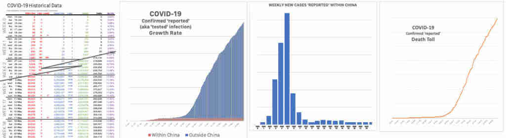 COVID-19 historical daily statistics Chinese Government National Health Commission