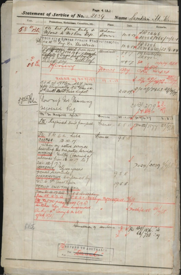 SIMKIN Henry Walter Service Number 2039 Military Charges